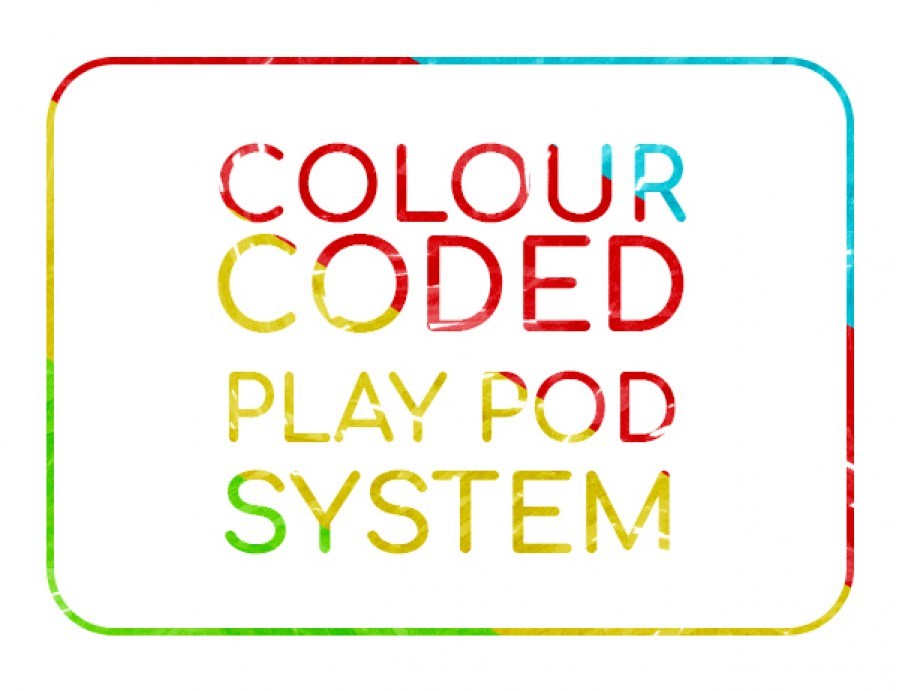 Play Pod System Resources