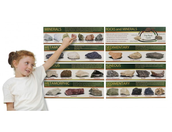 Identifying Rocks and Minerals Bulletin Board Set 8+